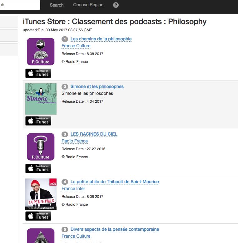 Classement iTunes des podcasts en philosophie